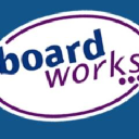 Boardworks Ltd logo