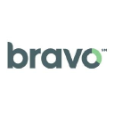 Bravo Wellness, LLC logo