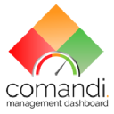 Comandi Dashboards logo