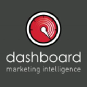 Dashboard Marketing Intelligence logo
