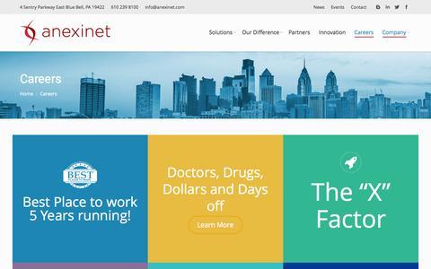 Screenshot of Jobs Page anexinet.com - Careers - Anexinet - captured Nov. 6, 2015