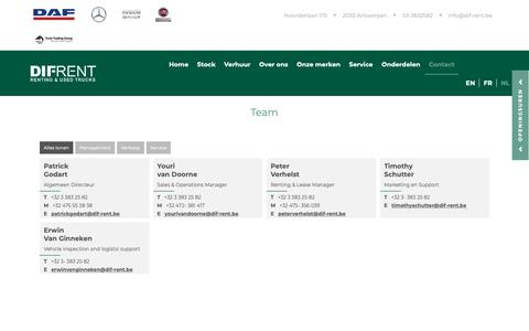 Screenshot of Team Page dif-rent.be - Team - captured Oct. 7, 2018