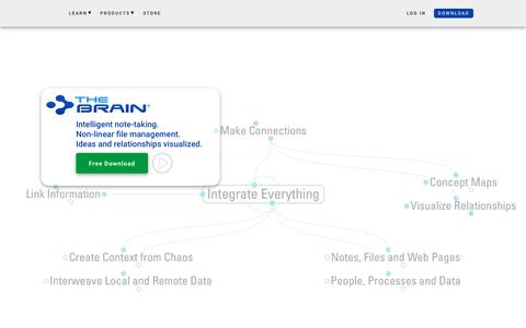 Screenshot of Home Page thebrain.com - TheBrain: The Ultimate Digital Memory - captured Oct. 12, 2017