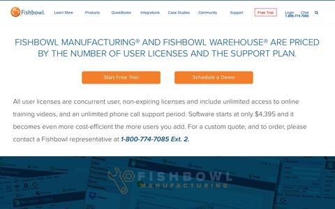 Products Pricing Guide | Fishbowl