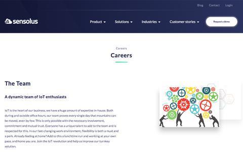 Screenshot of Jobs Page sensolus.com - Careers at Sensolus   Job Openings - captured Feb. 10, 2020