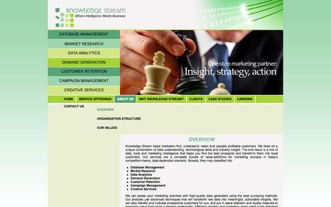 Screenshot of About Page knowledgestream.in - Knowledge Stream - Where Intelligence Meets Business - captured Oct. 6, 2014