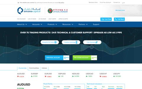 Screenshot of Home Page amanacapital.com - Amana Capital | Online Forex Trading | Currency Oil Gold Silver | MT4 - captured Dec. 24, 2015