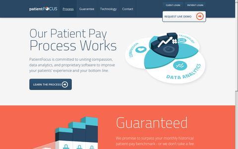 Screenshot of Home Page Contact Page patientfocus.com - PatientFocus - Because Patient Pay Matters - captured July 11, 2014