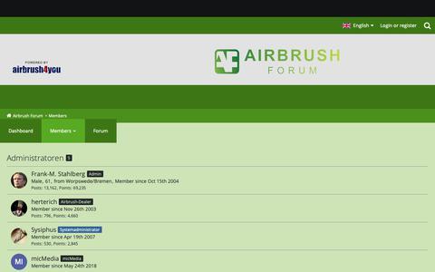 Screenshot of Team Page airbrush-forum.net - Team - Airbrush Forum - captured Oct. 22, 2018