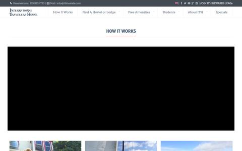 Screenshot of About Page ithhostels.com - ITH Hostels and Eco-LodgingHow it Works - Learn About ITH - captured Nov. 3, 2014