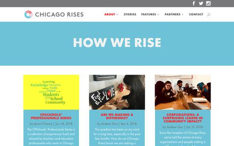 Screenshot of Blog chicagorises.org - Blog | Chicago Rises - captured July 13, 2018