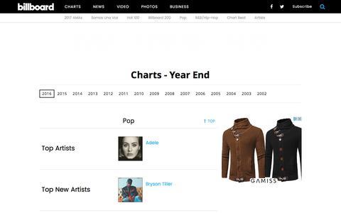Charts - Year End   Billboard