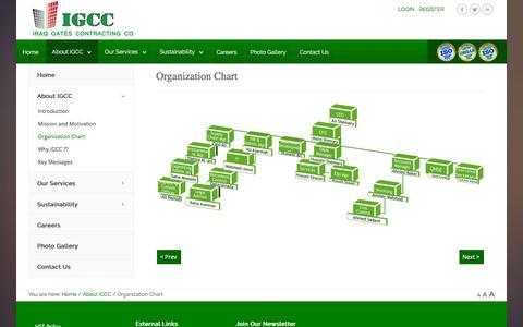 Screenshot of Press Page igcc-group.com - Organization Chart - captured July 26, 2018