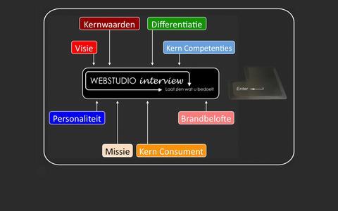 Screenshot of Home Page webstudiointerview.nl - WEBSTUDIO interview Webdesign Zoetermeer - captured Sept. 30, 2014