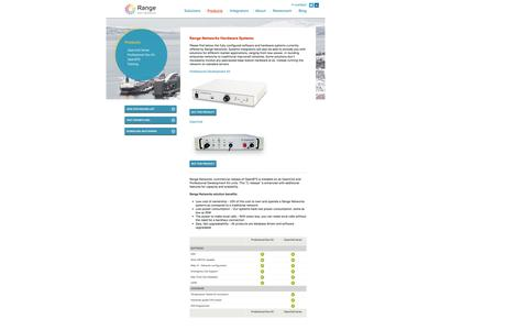 Screenshot of Products Page rangenetworks.com - Range Networks Products - captured Jan. 13, 2016