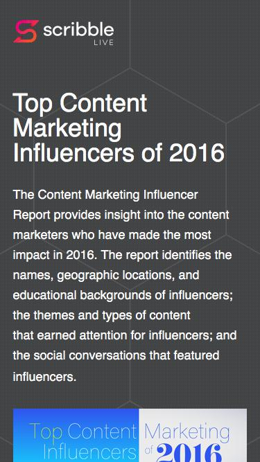 Top Content Marketing Influencers of 2016