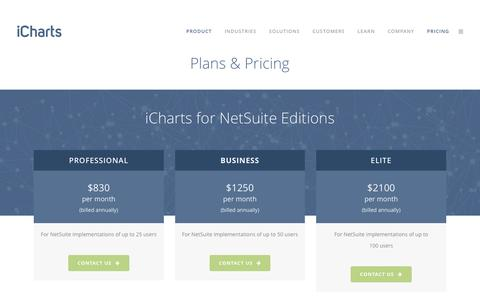 Screenshot of Pricing Page icharts.net - Pricing - iCharts - captured May 9, 2017
