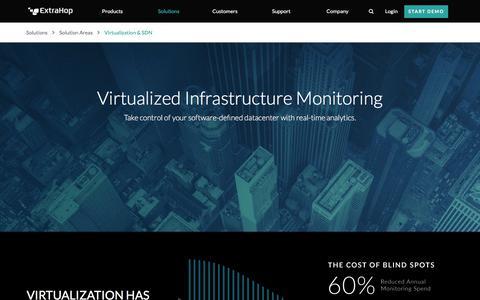 Monitoring a virtual infrastructure | Virtual Infrastructure Monitoring | ExtraHop