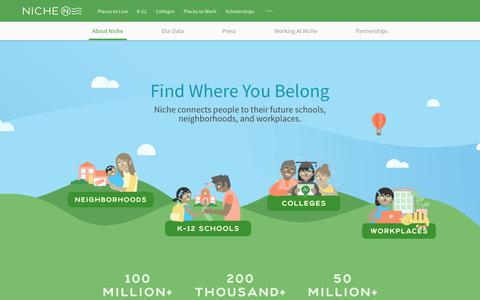 Screenshot of About Page niche.com - Niche – Discover the schools and neighborhoods that are right for you. - captured Feb. 18, 2019