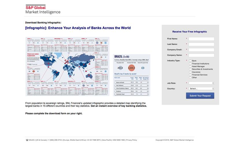 Worldwide Banking Infographic | SNL Financial