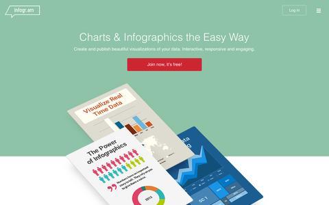 Screenshot of Home Page infogr.am - Create online charts & infographics   infogr.am - captured Oct. 1, 2015