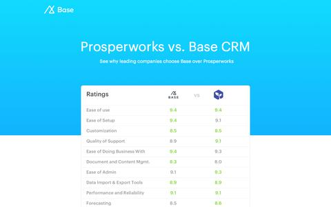 Screenshot of Landing Page getbase.com - Prosperworks vs Base CRM - captured Sept. 2, 2017