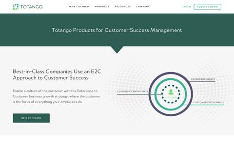 Screenshot of Products Page totango.com - Products | Totango | Customer Success Software - captured July 13, 2017
