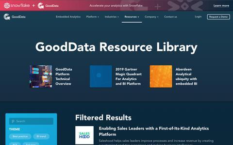 Screenshot of Case Studies Page gooddata.com - Resources - captured June 25, 2019
