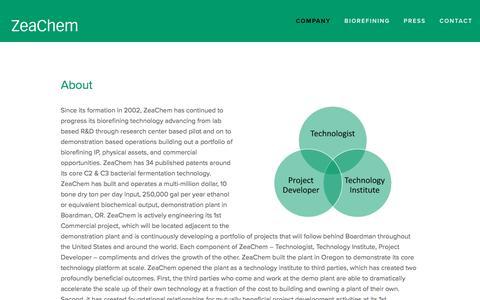 Screenshot of About Page zeachem.com - About — ZeaChem - captured July 3, 2016