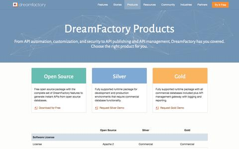 Screenshot of Products Page dreamfactory.com - DreamFactory Product Packages - captured May 9, 2017