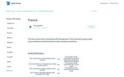 France – Support & Help
