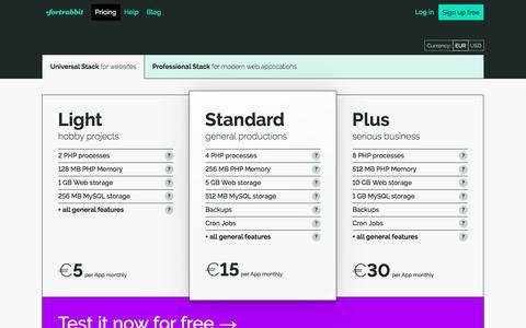 Screenshot of Pricing Page fortrabbit.com - fortrabbit says… - captured April 1, 2018