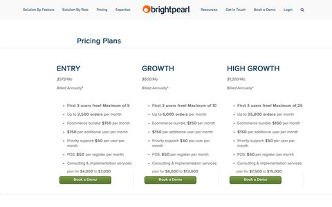 Screenshot of Pricing Page brightpearl.com - Brightpearl Software Pricing - Brightpearl - captured Aug. 21, 2016