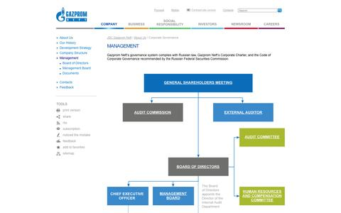 Screenshot of Team Page gazprom-neft.com - Management - JSC Gazprom Neft - captured Sept. 23, 2014
