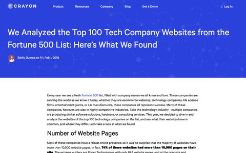 Screenshot of Blog crayon.co - We Analyzed the Top 100 Tech Company Websites from the Fortune 500 List: Here's What We Found - captured Feb. 10, 2020