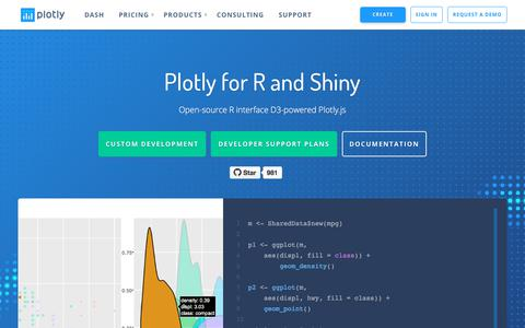 D3.js for R and Shiny Charts