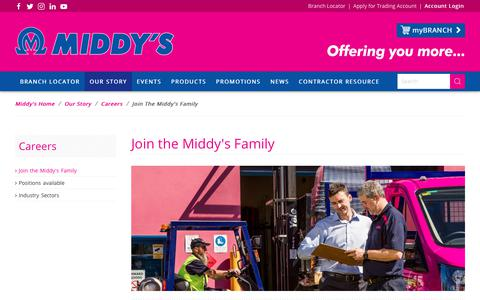 Screenshot of Jobs Page middys.com.au - Join the Middy's Family - Middy's Data & Electrical Wholesaler - captured Feb. 23, 2018