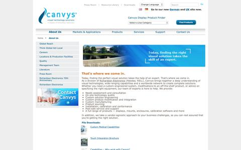 Screenshot of About Page canvys.com - Information About Canvys - Leader in custom visual technology - captured Sept. 26, 2018