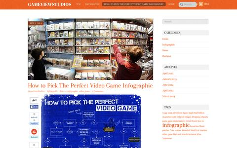 Screenshot of gameviewstudios.com - How to Pick The Perfect Video Game Infographic - captured March 19, 2016