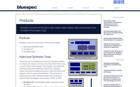 Screenshot of Products Page bluespec.com - Bluespec Inc. - captured Sept. 13, 2014