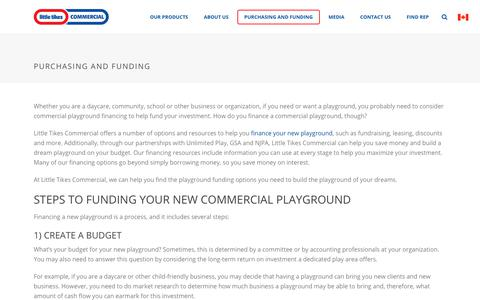 Commercial Playground Financing | Fundraising for a New Playground