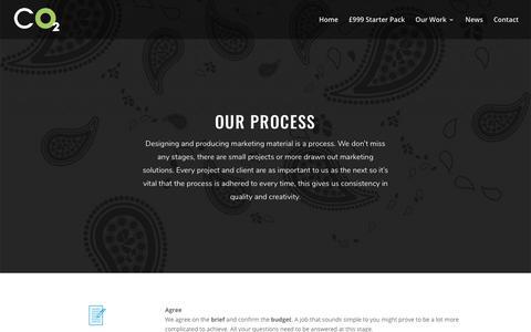 Screenshot of Support Page co2design.co.uk - Our Process - CO2 Design - captured Nov. 22, 2018