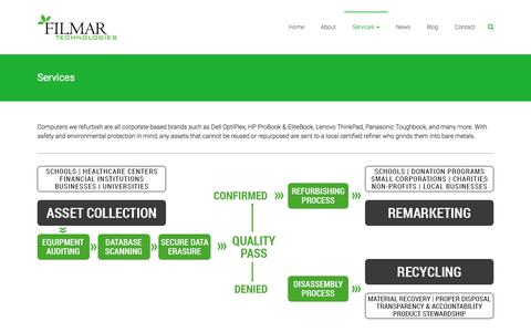 Screenshot of Services Page filmar.com - Services - Filmar Technologies - captured Feb. 10, 2016