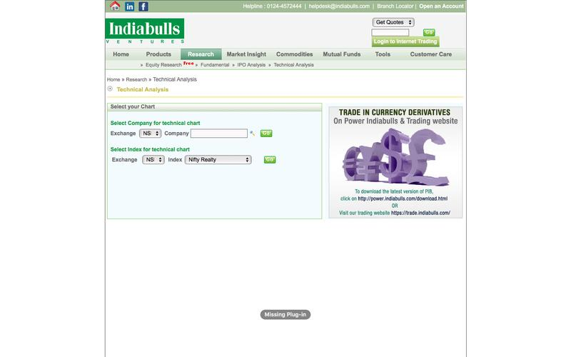 Indiabulls Ventures – Find Company For Technical Analysis with NSE & BSE In India
