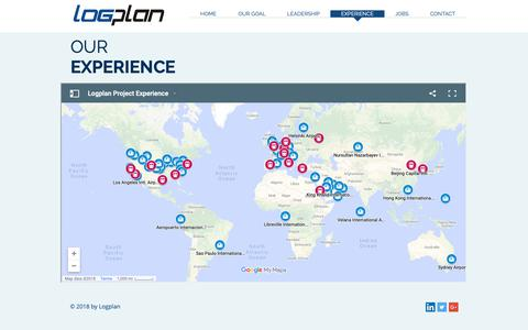 Screenshot of Maps & Directions Page logplan.com - lopglan | EXPERIENCE - captured Sept. 29, 2018