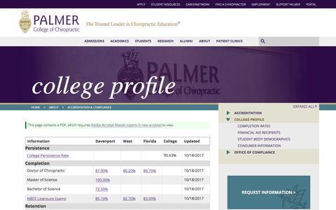 College Profile
