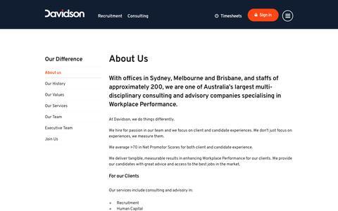 Screenshot of About Page davidsonwp.com - About Us - Davidson - captured Oct. 2, 2018