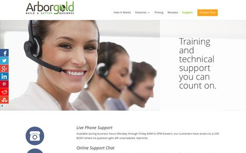 Screenshot of Support Page arborgold.com - Support - Tree Lawn and Landscape Software - captured Feb. 6, 2016
