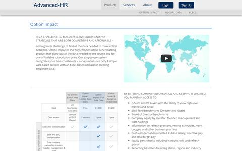 Screenshot of Products Page advanced-hr.com - Advanced-HR - captured Sept. 30, 2014
