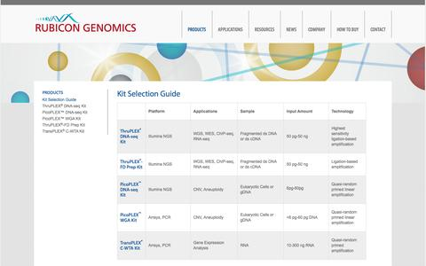 Screenshot of Products Page rubicongenomics.com - Kit Selection Guide | Rubicon Genomics - captured Sept. 30, 2014